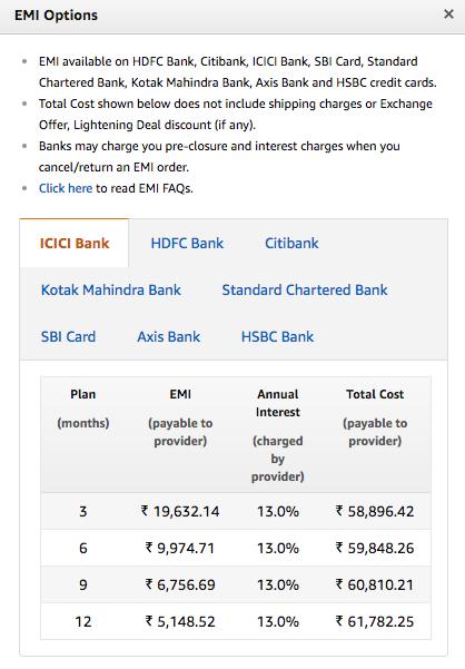 EMI On Credit Cards